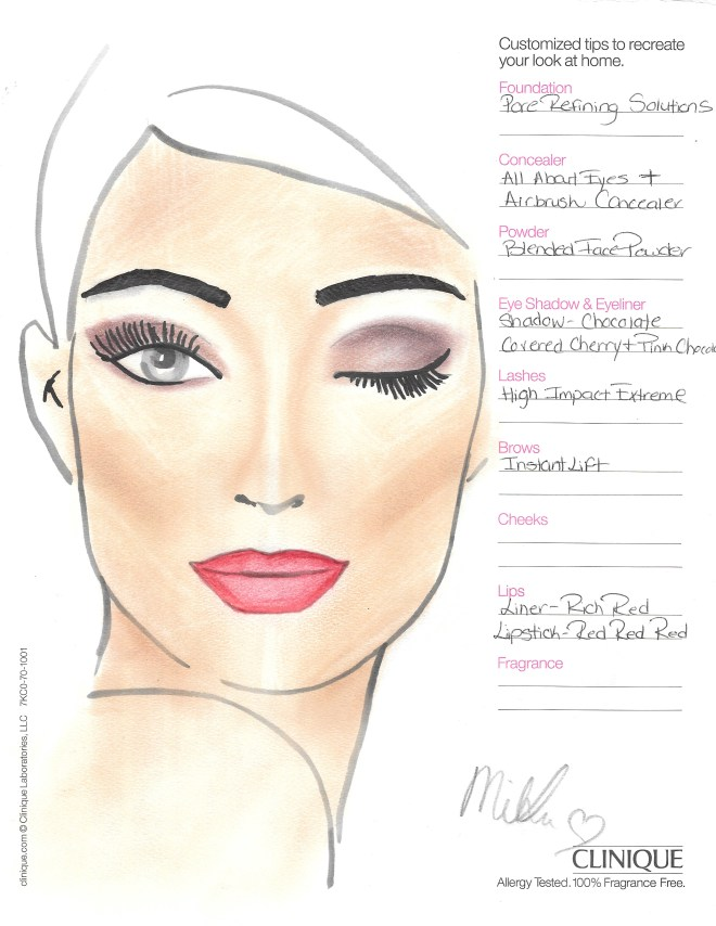Clinique Facechart by MIKA